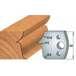 Комплекты ножей и ограничителей серии 690/691 #046 CMT Ножи и ограничители для фрез 40 мм Ножи
